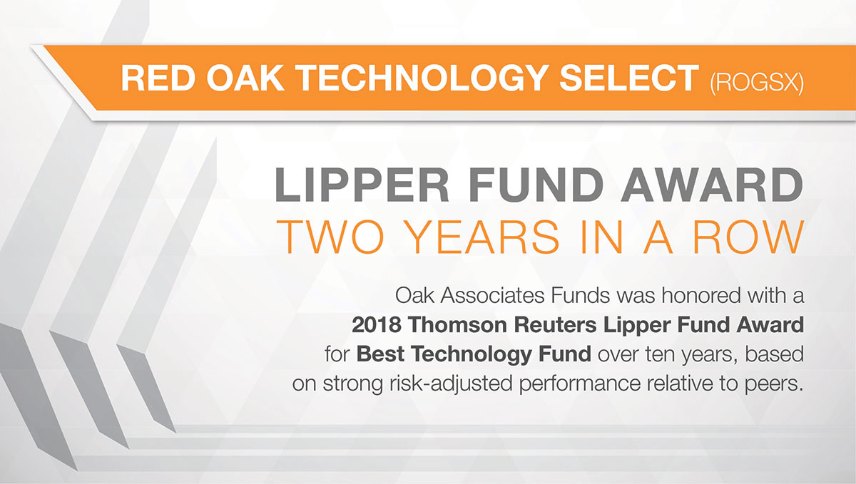 Red Oak Technology Select wins Lipper Fund Award 2 years in a row
